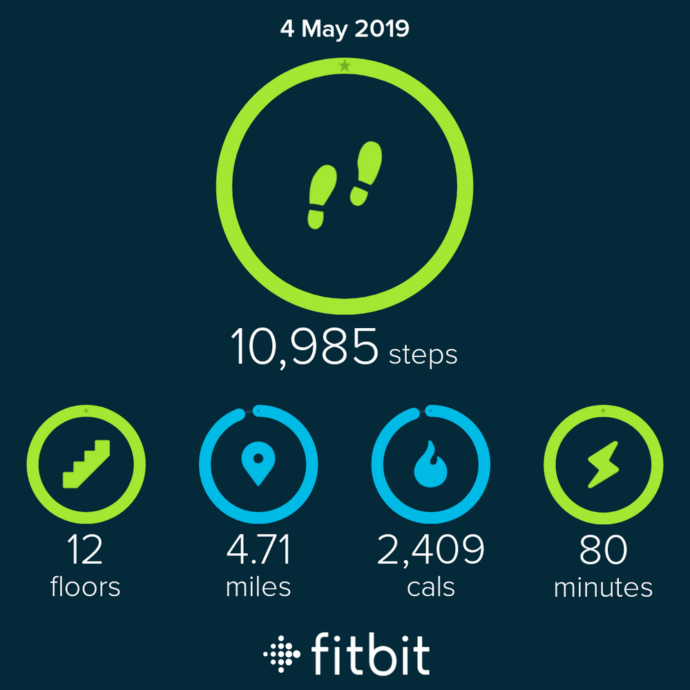 fitbit_sharing_220142755703577485.png